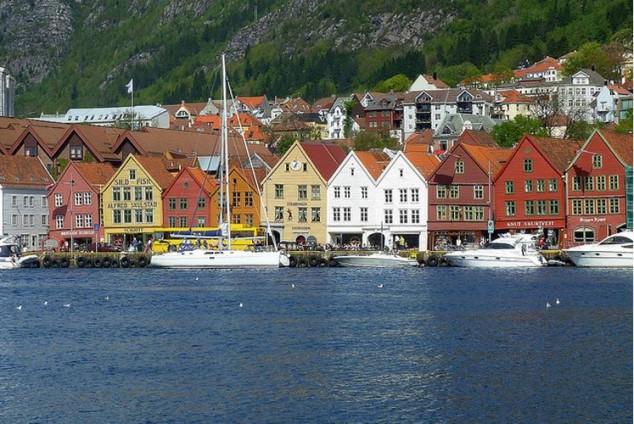 Atracciones turísticas en Noruega