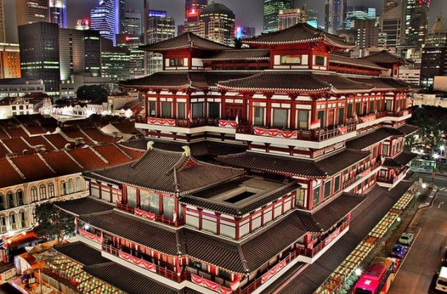 Buddha Templo