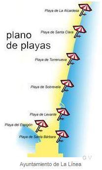 plano de las playas de la linea de la concepcion
